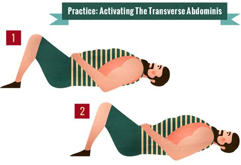 Transverse Abdominal Exercises After Section by Build More Than Great Abs Yeg Fitness
