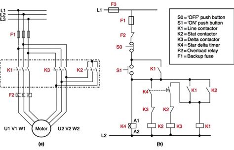 What Is Control Circuit For Star Delta Starter Of A 3