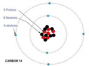 How Many Protons Are In Carbon 14 How Do I Find The Number Of Protons Electrons And Neutrons