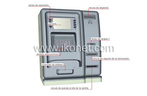 self bank banca marche sociedad gt econom 237 a y finanzas gt banco gt cajero autom 225 tico