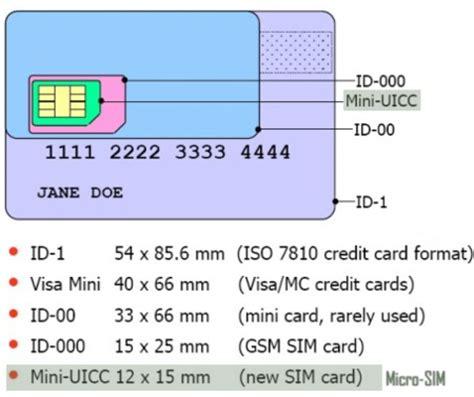 letter size mini to micro sim card free template pdf tarjetas micro sim conozcamos un poco sobre ellas