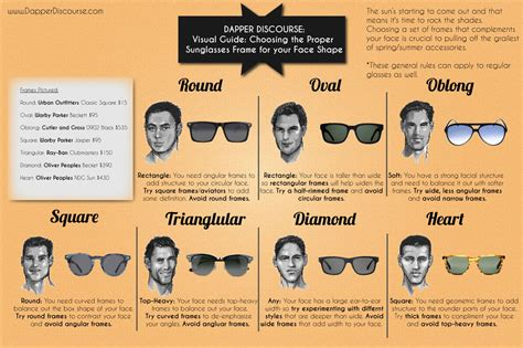 How To Choose Best Glasses According To Face Shape Male   Fashionexprez