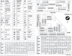 bmw f07 535d gt potrzebna rozpiska bezpiecznik 243 w w schowku