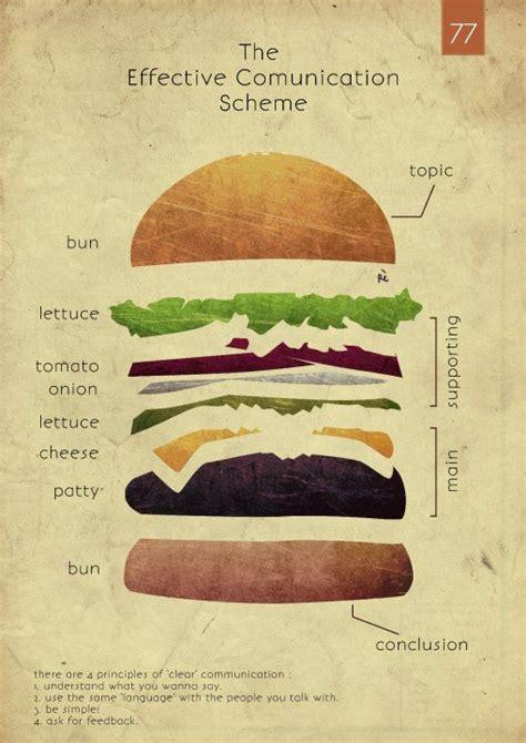 visual communication design skills an interesting infographic on effective communication