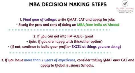 Getting An Mba With No Experience by Is An Mba With Work Experience Preferred Or Without It