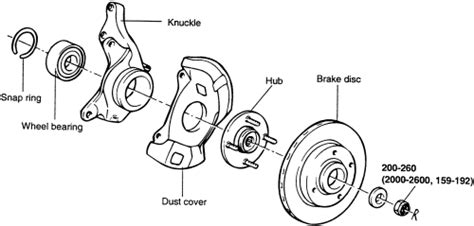 how to remove axle nut cover 1994 hyundai sonata 1990 dodge dynasty 3 0l mfi sohc 6cyl repair guides