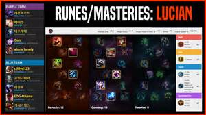Patch 6 1 lucian adc otp matchup corki ranked diamond kr