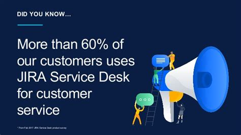 jira service desk for customer service featuring intuit