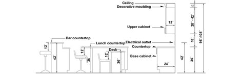 Standard Kitchen Cabinet Height Above Counter Kitchen Cabinets Standard Size Home Design And Decor Reviews