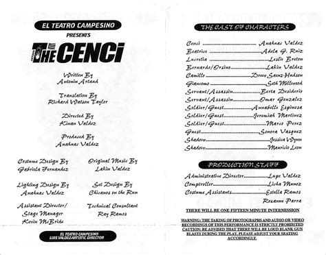 The Cenci 1997 Playbill Template Inside