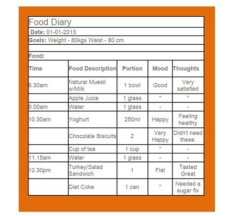 food diaries templates 40 simple food diary templates food log exles