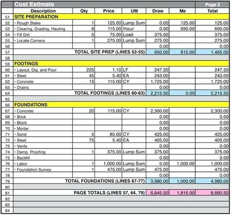 Excel Construction Templates Sle Of Estimating Worksheet Excel Project Budget Template Construction Project Budget Template Excel