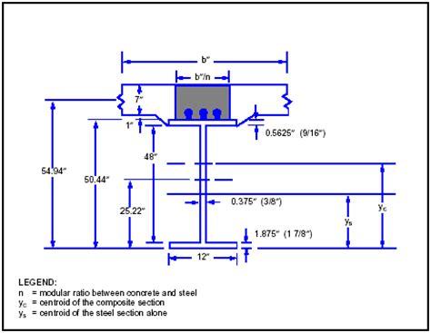 section modulus of composite section fm 3 34 343 appendix f