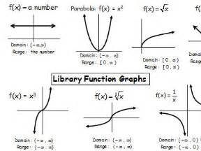 graphing transformations amp piecewise functions www