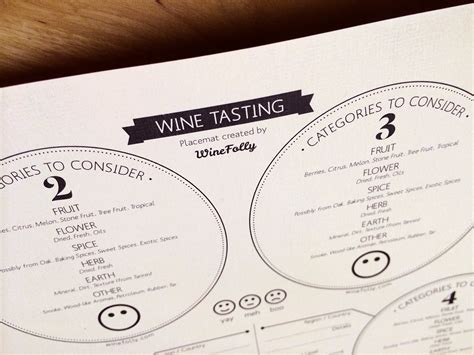wine tasting template improve your wine smarts in one month wine folly