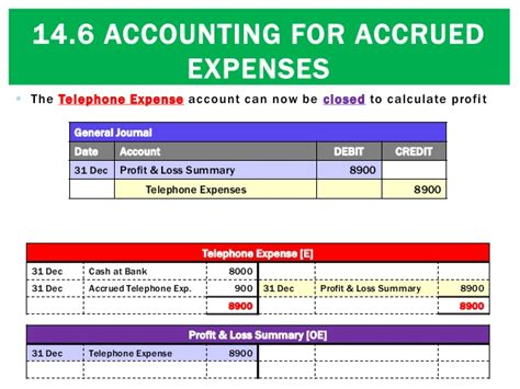 14 6 accounting for accrued expenses