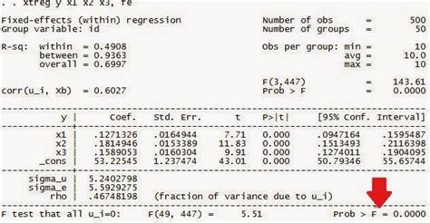 cara uji normalitas stata tutorial cara regresi data panel dengan stata uji statistik