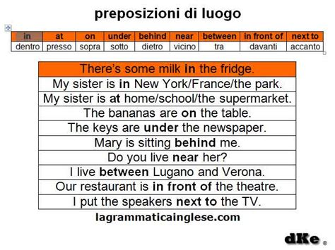 best regards traduzione preposizioni di luogo in inglese scuola primaria qe37