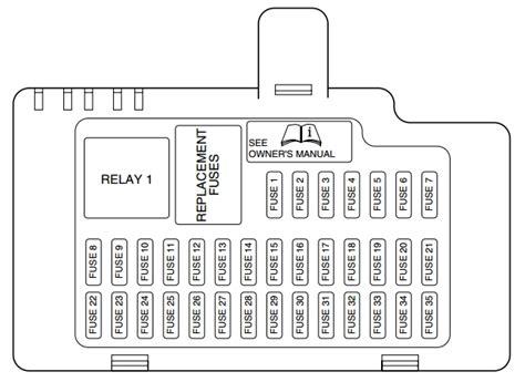 lincoln navigator ls   fuse box diagram