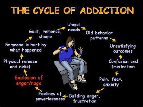 How To Help A Friend Detox From Opiates by Opiates And Benzodiazepines Answers On Healthtap