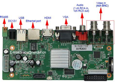Board Dvr Ahd 4channel cheap 4ch 720p ahd dvr pcb board h 264 dvr motherboard h
