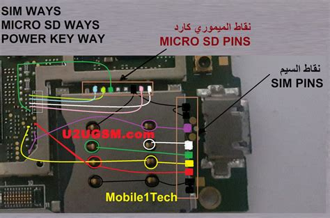 L Not Working by Sony Xperia L Memory Card Not Working Problem Solution