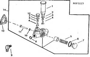 Diesel Fuel System Questions Viewing A Thread 6620 T2 Fuel System Question