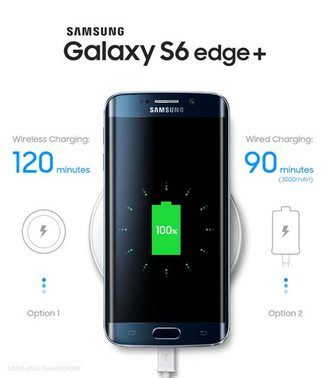 galaxy  edge  galaxy note  faster wired