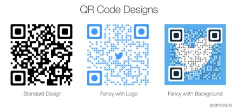 qr code on resume 3 things to
