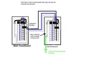 30 amp rv breaker panel wiring search wiring diagram