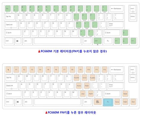 Mechanical Keyboard Leopold Fc660m Navy Pbt Brown Cherry Mx Fj leopold fc660m 60 pbt mechanical keyboard cherry mx