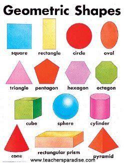 figuras geometricas nomes e imagens as formas geom 233 tricas em ingl 234 s ingl 234 s para leigos