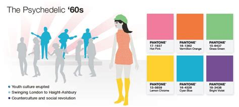 60s colors color palettes by decade 10 artworks to give your home a