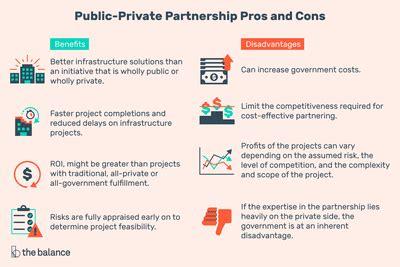 public private partnership models