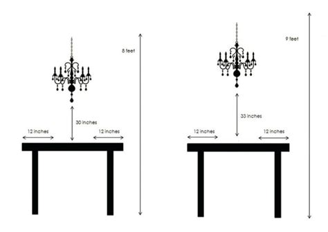 Average Height Of A Dining Table Standard Dining Room Table Height Thelt Co