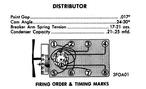 460 firing order diagram firing order i need the firing order for 1973 mercury