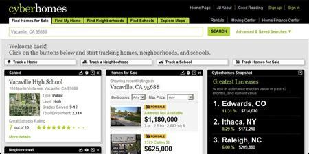 money and real estate the top 100 undiscovered web