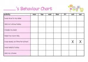 printable reward chart school printable behavior charts for school and moms learning