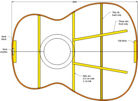 printable ukulele template ukulele plans