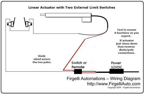 door to door tracking meaning external limit switch kit for actuators