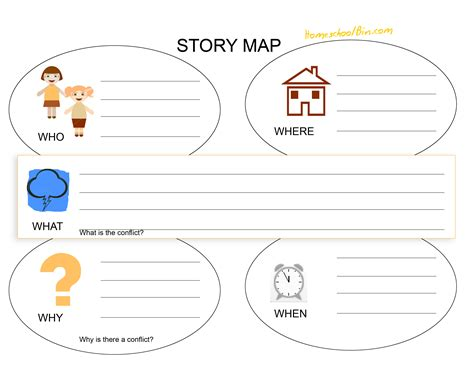 printable quiz on story elements story map reading worksheets somebody wanted but so