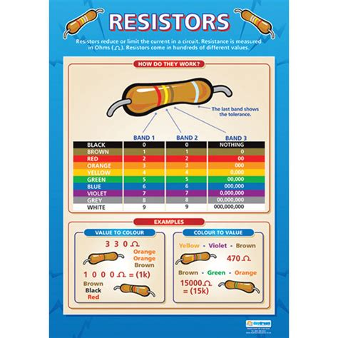 basics of resistors pdf resistors and capacitors pdf 28 images resistor color code chart 9 free for pdf series and
