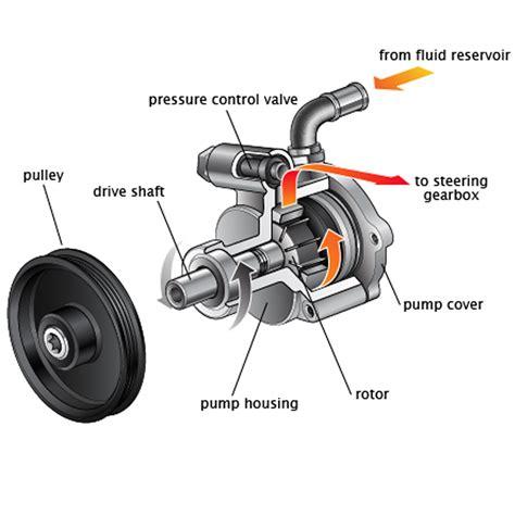 electric power steering 2005 toyota solara transmission control toyota power steering pump 4runner tacoma t100 pickup 3 4l v6 5478n ebay