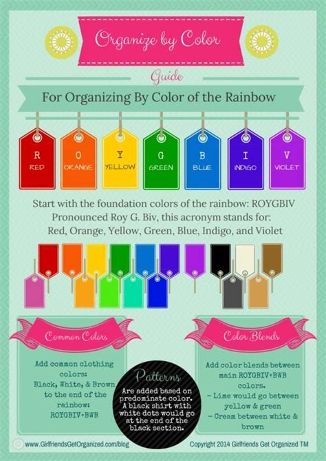 color coordinated closet how to organise your wardrobe by colour 3 color