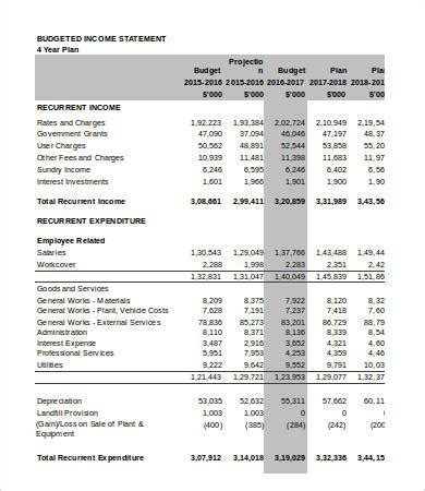 budgeted income statement template excel income statement template excel 7 free excel documents