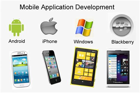 application design training android iphone mobile application development