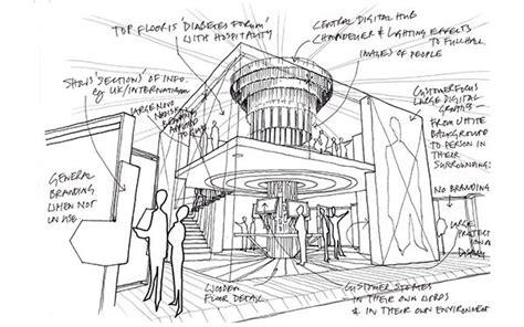 booth design sketch exhibition design sketch google 搜尋 exhibition