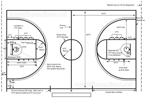 ukuran lapangan bola basket pivot bola basket