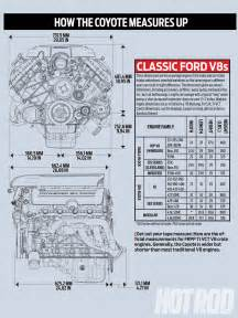 Ford Motor Sizes 1953 Track Width Ford Truck Enthusiasts Forums