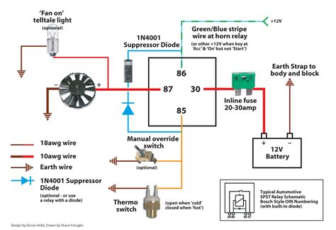 wiring diagram for electrical radiator fan readingrat net